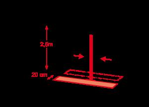تست عملکرد سنسورهای ایمنی درب اتوماتیک